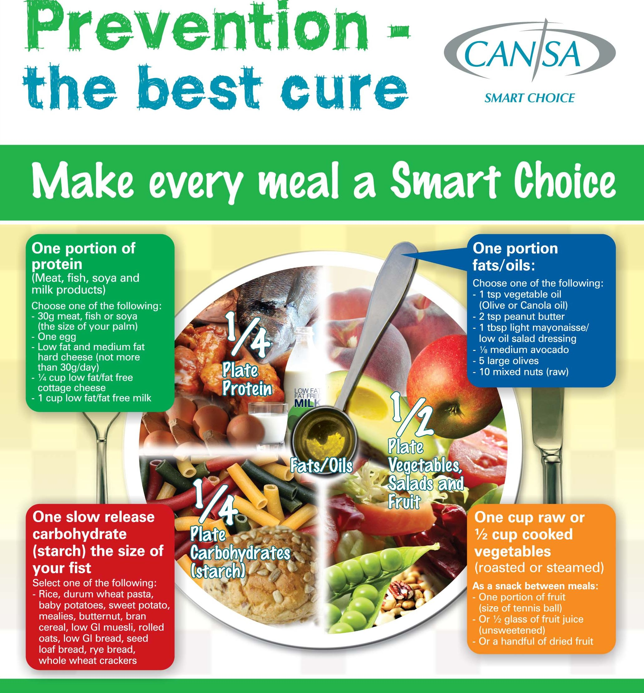 Poster Nutrition ENG -2013