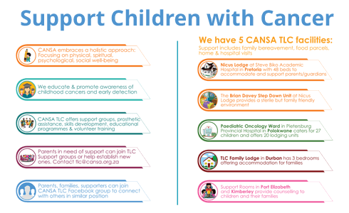 Support Children with Cancer