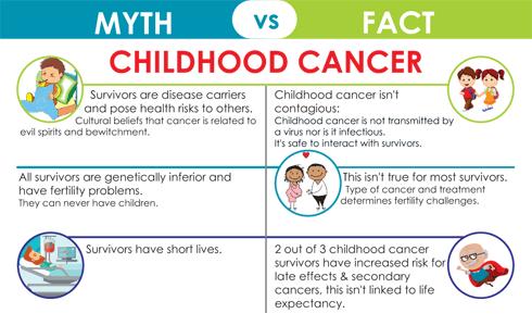 Childhood Cancer Myths vs Facts