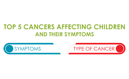 Top 5 Child Cancers